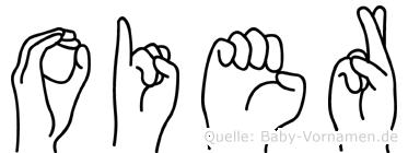 Oier im Fingeralphabet der Deutschen Gebärdensprache