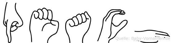 Peach in Fingersprache für Gehörlose