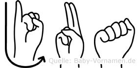 Jua im Fingeralphabet der Deutschen Gebärdensprache