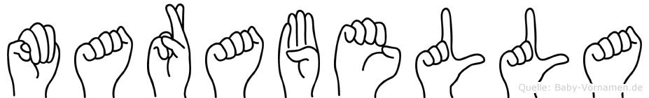 Marabella in Fingersprache für Gehörlose