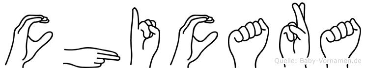 Chicara in Fingersprache für Gehörlose
