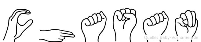 Chasan im Fingeralphabet der Deutschen Gebärdensprache