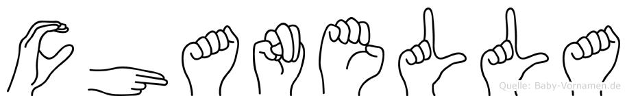 Chanella in Fingersprache für Gehörlose