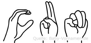 Cun in Fingersprache für Gehörlose