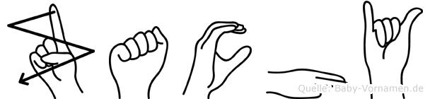 Zachy im Fingeralphabet der Deutschen Gebärdensprache