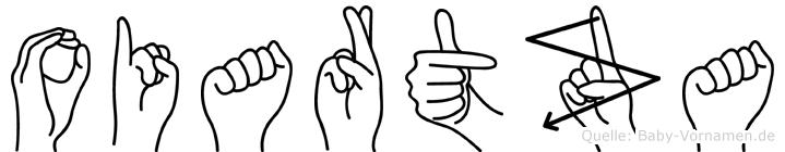 Oiartza im Fingeralphabet der Deutschen Gebärdensprache