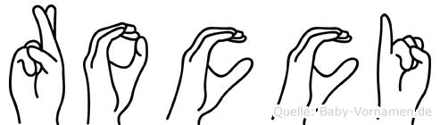 Rocci im Fingeralphabet der Deutschen Gebärdensprache
