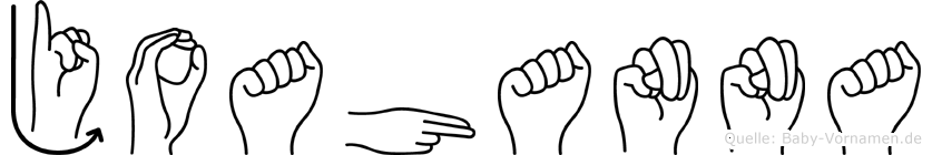 Joahanna in Fingersprache für Gehörlose