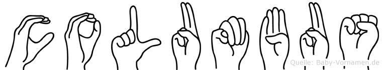 Columbus im Fingeralphabet der Deutschen Gebärdensprache