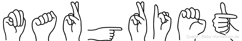 Margriet im Fingeralphabet der Deutschen Gebärdensprache