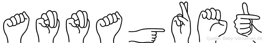 Annagret im Fingeralphabet der Deutschen Gebärdensprache
