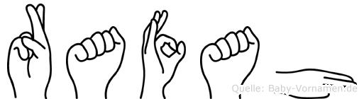 Rafah in Fingersprache für Gehörlose