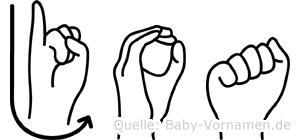 Joa im Fingeralphabet der Deutschen Gebärdensprache