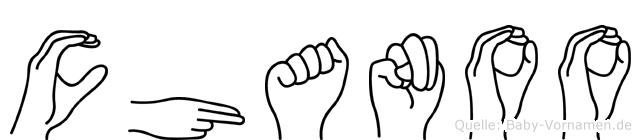Chanoo in Fingersprache für Gehörlose