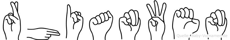 Rhianwen im Fingeralphabet der Deutschen Gebärdensprache
