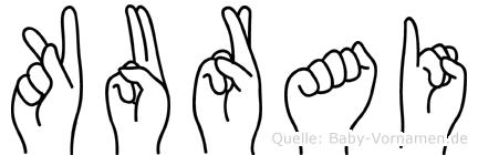 Kurai in Fingersprache für Gehörlose