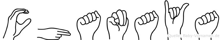 Chanaya in Fingersprache für Gehörlose