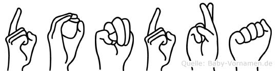 Dondra im Fingeralphabet der Deutschen Gebärdensprache