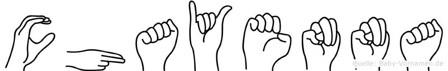 Chayenna im Fingeralphabet der Deutschen Gebärdensprache
