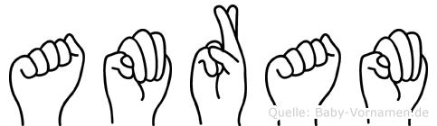 Amram im Fingeralphabet der Deutschen Gebärdensprache
