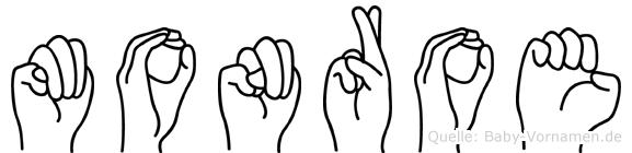Monroe im Fingeralphabet der Deutschen Gebärdensprache