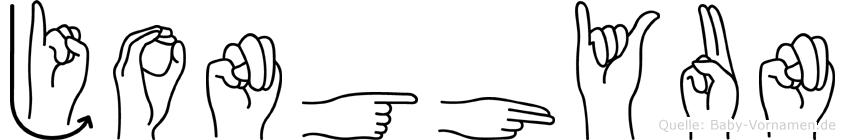 Jonghyun in Fingersprache für Gehörlose