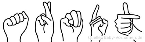 Arndt in Fingersprache für Gehörlose
