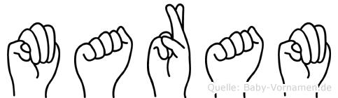 Maram im Fingeralphabet der Deutschen Gebärdensprache