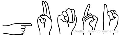 Gundi in Fingersprache für Gehörlose