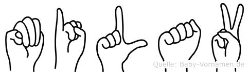 Milav im Fingeralphabet der Deutschen Gebärdensprache