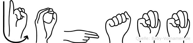 Johann im Fingeralphabet der Deutschen Gebärdensprache
