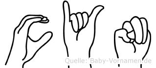 Cyn im Fingeralphabet der Deutschen Gebärdensprache