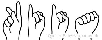 Kiia im Fingeralphabet der Deutschen Gebärdensprache