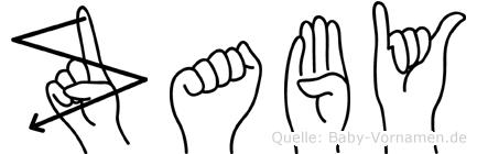 Zaby im Fingeralphabet der Deutschen Gebärdensprache
