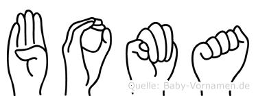 Boma im Fingeralphabet der Deutschen Gebärdensprache