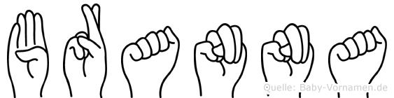 Branna in Fingersprache für Gehörlose