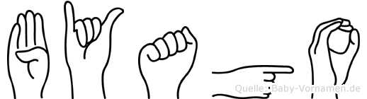 Byago im Fingeralphabet der Deutschen Gebärdensprache