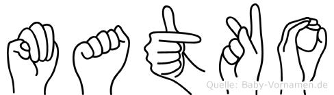 Matko im Fingeralphabet der Deutschen Gebärdensprache