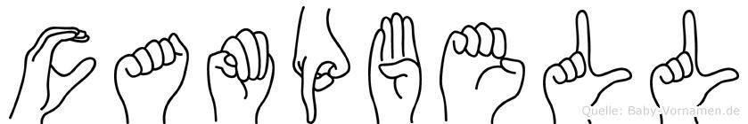Campbell im Fingeralphabet der Deutschen Gebärdensprache