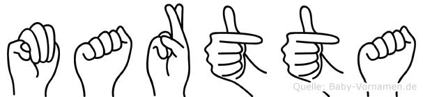 Martta in Fingersprache für Gehörlose