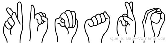 Kimaro im Fingeralphabet der Deutschen Gebärdensprache
