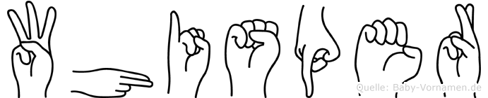 Whisper im Fingeralphabet der Deutschen Gebärdensprache