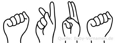 Akua im Fingeralphabet der Deutschen Gebärdensprache