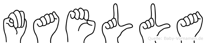 Maella im Fingeralphabet der Deutschen Gebärdensprache