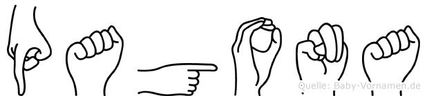 Pagona in Fingersprache für Gehörlose