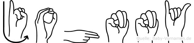 Johnny im Fingeralphabet der Deutschen Gebärdensprache