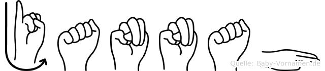 Jannah im Fingeralphabet der Deutschen Gebärdensprache