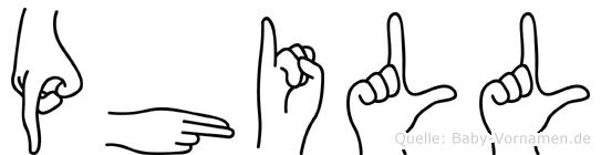 Phill in Fingersprache für Gehörlose