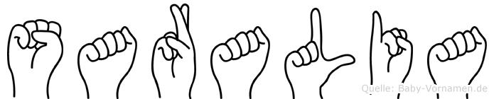 Saralia in Fingersprache für Gehörlose