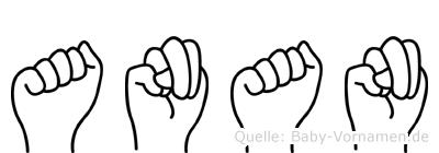 Anan im Fingeralphabet der Deutschen Gebärdensprache